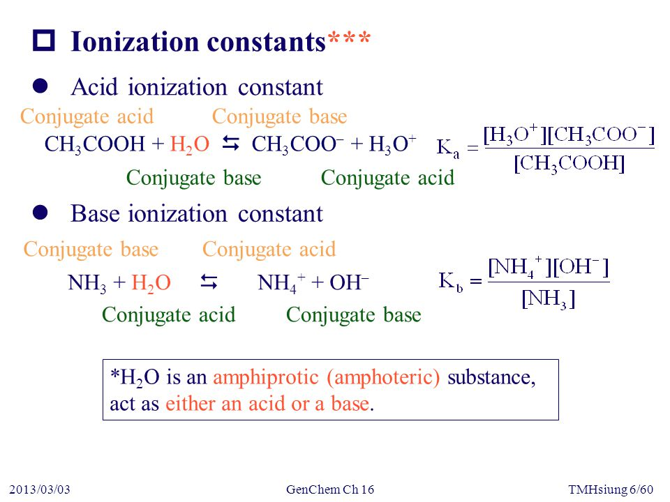 GenChem Ch 162013/03/03TMHsiung 7/60  Strengths of conjugate acid-base pairs The stronger an acid, the weaker its conjugate base.