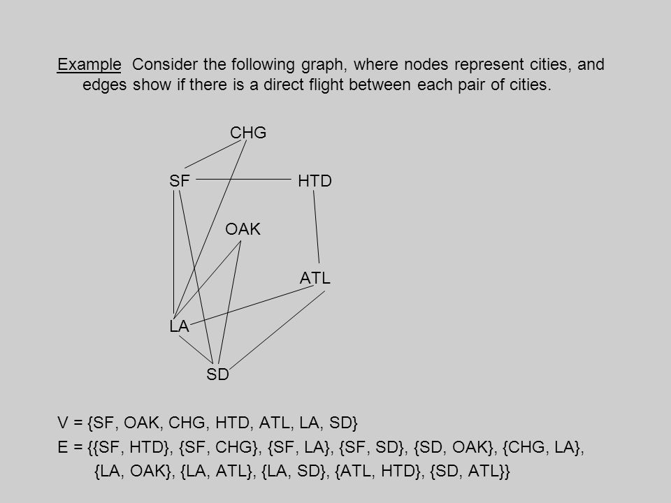 Example Consider the following graph, where nodes represent cities, and edges show if there is a direct flight between each pair of cities. CHG SF HTD