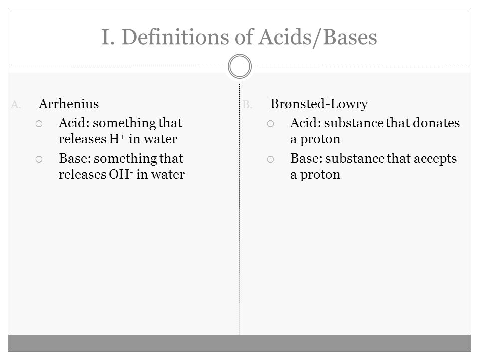 I. Definitions of Acids/Bases A.