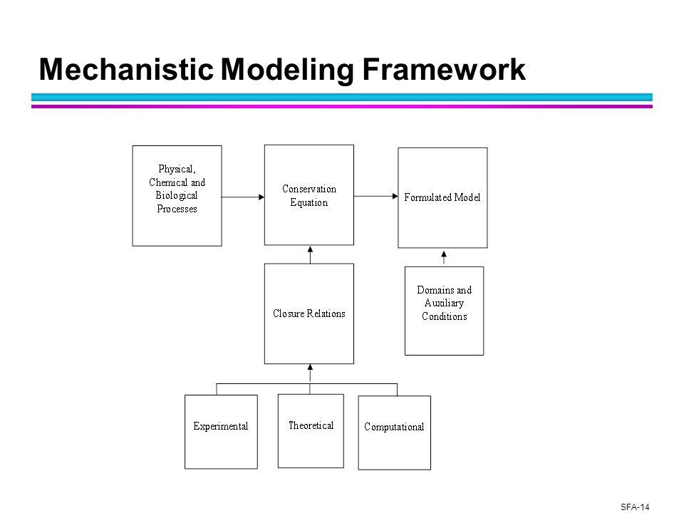 SFA-14 Mechanistic Modeling Framework