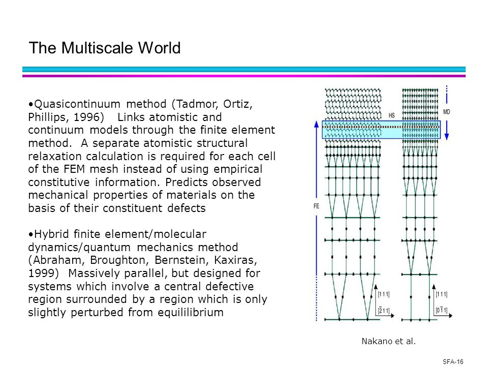 SFA-16 The Multiscale World Quasicontinuum method (Tadmor, Ortiz, Phillips, 1996) Links atomistic and continuum models through the finite element method.