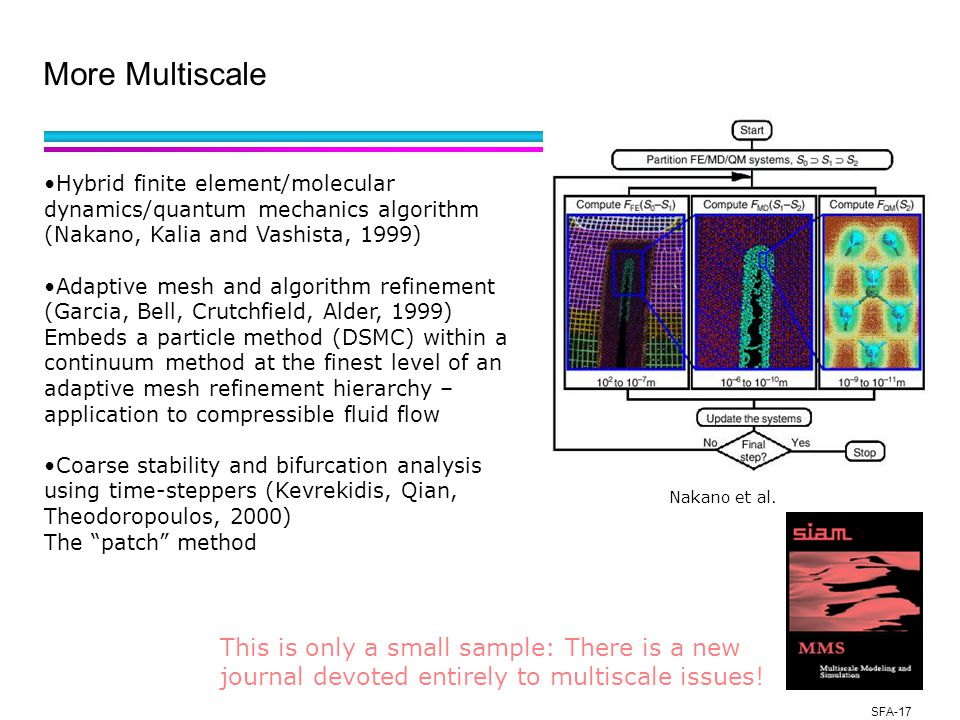 SFA-17 More Multiscale Hybrid finite element/molecular dynamics/quantum mechanics algorithm (Nakano, Kalia and Vashista, 1999) Adaptive mesh and algorithm refinement (Garcia, Bell, Crutchfield, Alder, 1999) Embeds a particle method (DSMC) within a continuum method at the finest level of an adaptive mesh refinement hierarchy – application to compressible fluid flow Coarse stability and bifurcation analysis using time-steppers (Kevrekidis, Qian, Theodoropoulos, 2000) The patch method This is only a small sample: There is a new journal devoted entirely to multiscale issues.