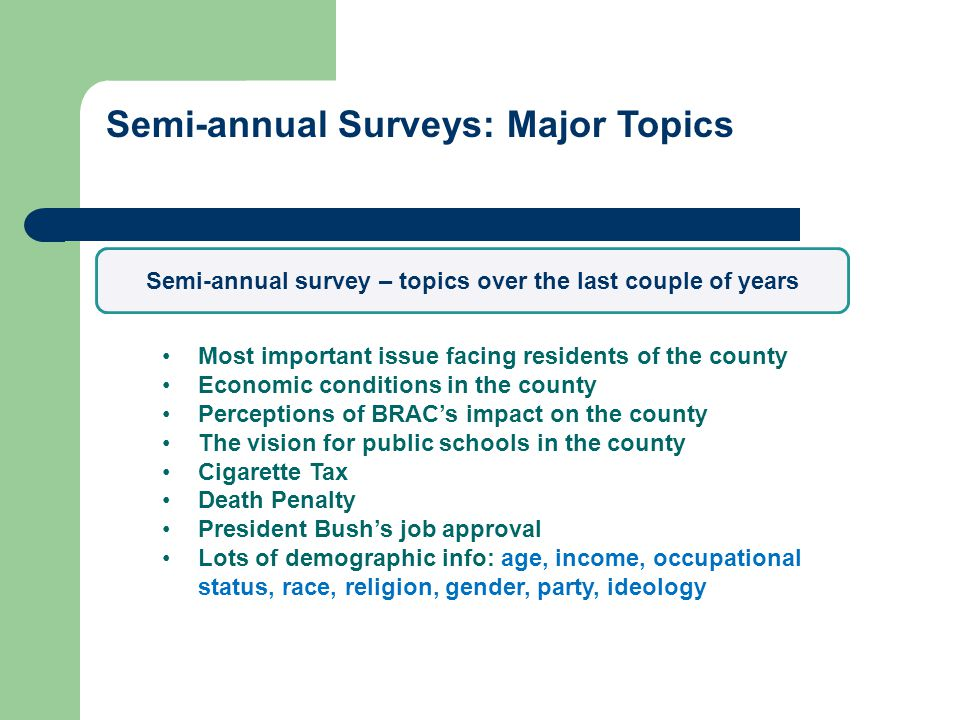 Semi-annual Surveys: Major Topics Most important issue facing residents of the county Economic conditions in the county Perceptions of BRAC's impact on the county The vision for public schools in the county Cigarette Tax Death Penalty President Bush's job approval Lots of demographic info: age, income, occupational status, race, religion, gender, party, ideology Semi-annual survey – topics over the last couple of years