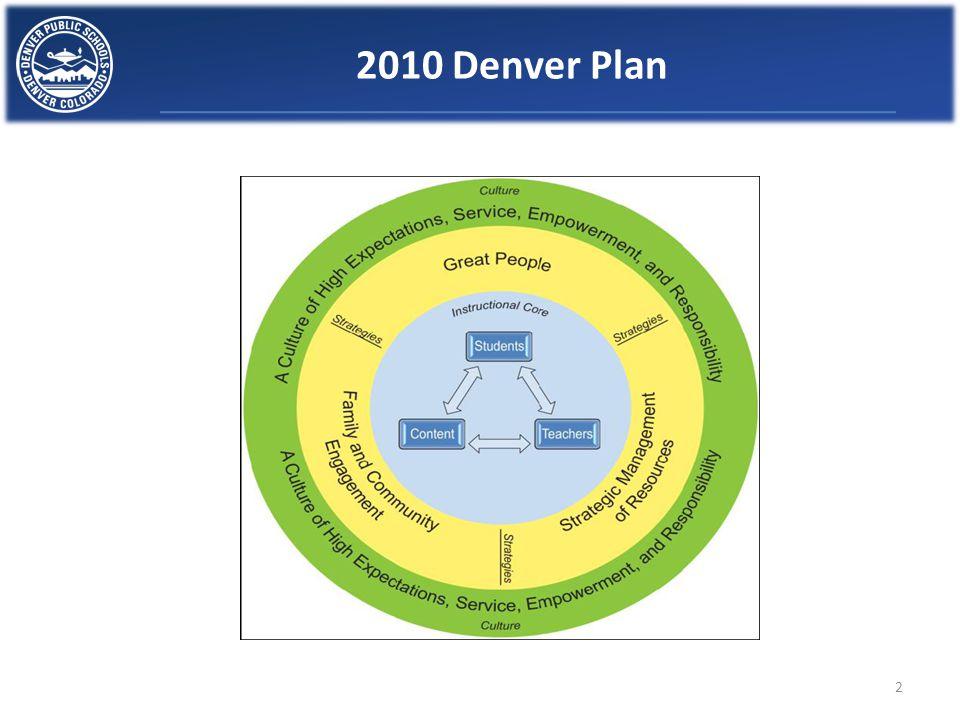 2 2010 Denver Plan