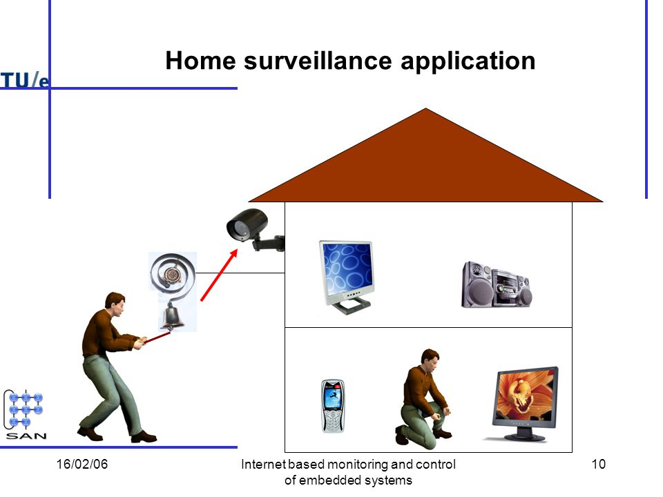 16/02/06Internet based monitoring and control of embedded systems 10 Home surveillance application