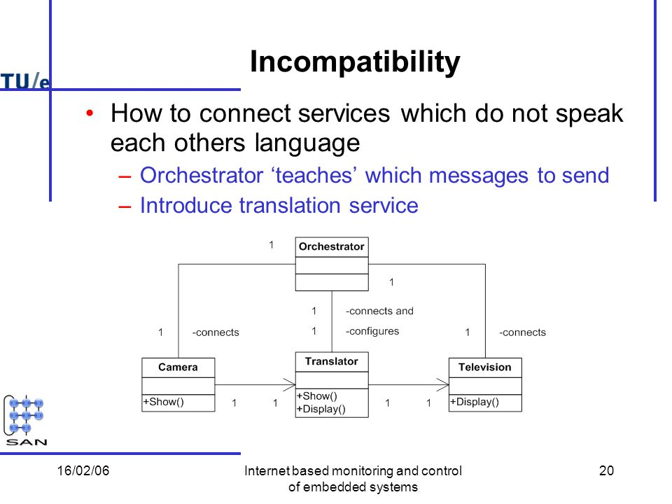 16/02/06Internet based monitoring and control of embedded systems 20 Incompatibility How to connect services which do not speak each others language –Orchestrator 'teaches' which messages to send –Introduce translation service