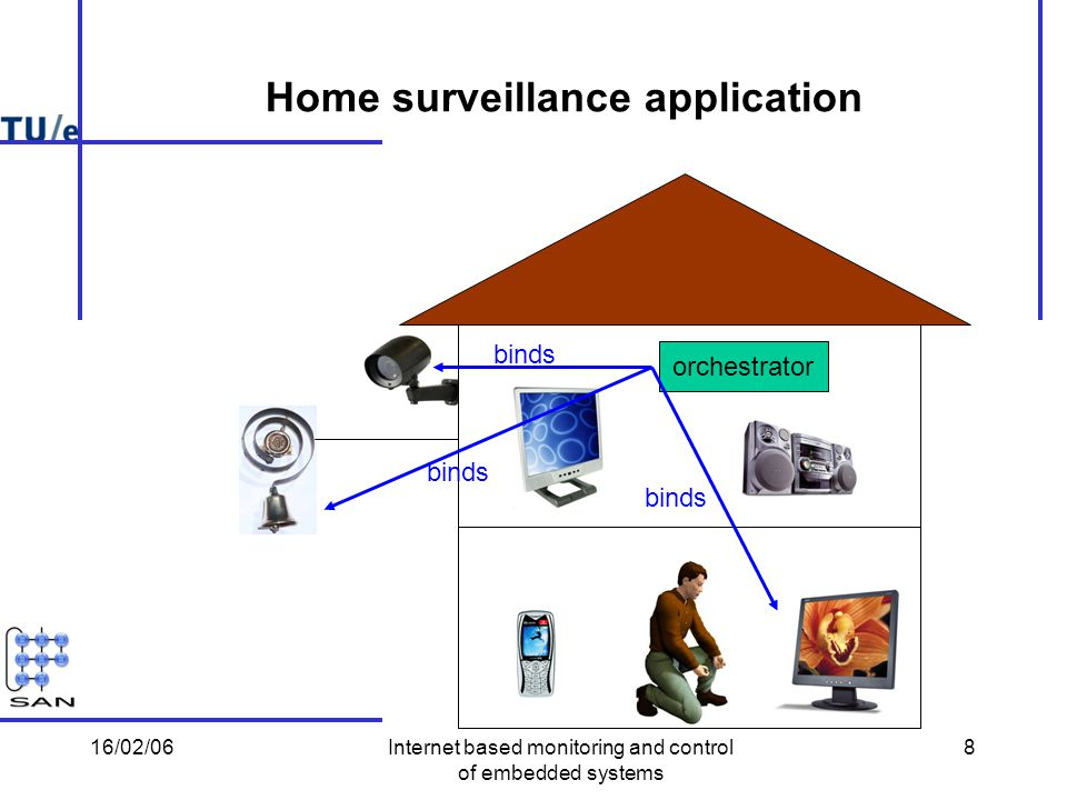 16/02/06Internet based monitoring and control of embedded systems 8 Home surveillance application orchestrator binds
