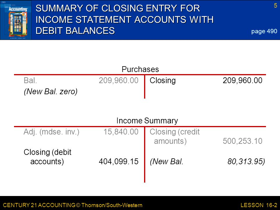 CENTURY 21 ACCOUNTING © Thomson/South-Western 5 LESSON 16-2 SUMMARY OF CLOSING ENTRY FOR INCOME STATEMENT ACCOUNTS WITH DEBIT BALANCES page 490 Bal.209,960.00Closing 209,960.00 (New Bal.
