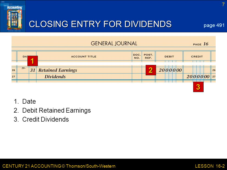 CENTURY 21 ACCOUNTING © Thomson/South-Western 7 LESSON 16-2 CLOSING ENTRY FOR DIVIDENDS page 491 3.Credit Dividends 1.Date 2.Debit Retained Earnings 1 2 3