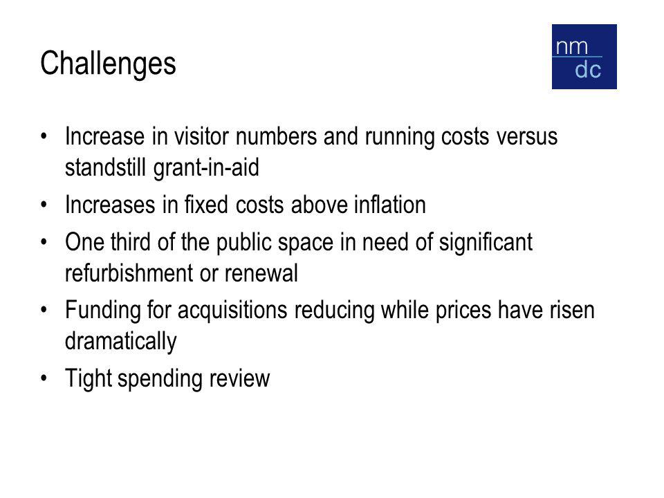 Challenges Increase in visitor numbers and running costs versus standstill grant-in-aid Increases in fixed costs above inflation One third of the public space in need of significant refurbishment or renewal Funding for acquisitions reducing while prices have risen dramatically Tight spending review