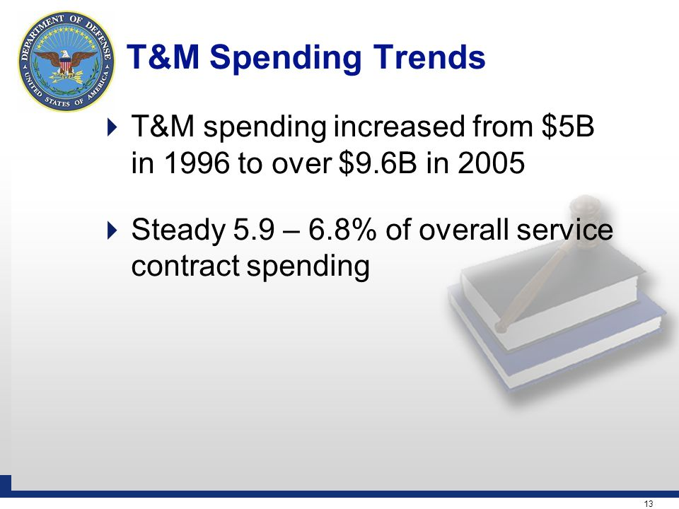 13 T&M Spending Trends  T&M spending increased from $5B in 1996 to over $9.6B in 2005  Steady 5.9 – 6.8% of overall service contract spending
