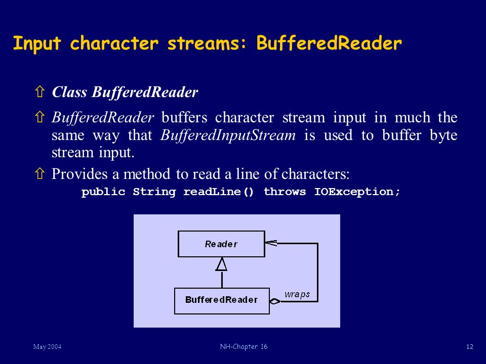 12May 2004NH-Chapter 16 Input character streams: BufferedReader ñClass BufferedReader ñBufferedReader buffers character stream input in much the same way that BufferedInputStream is used to buffer byte stream input.