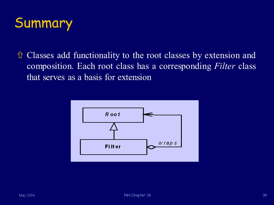 39May 2004NH-Chapter 16 Summary ñClasses add functionality to the root classes by extension and composition.