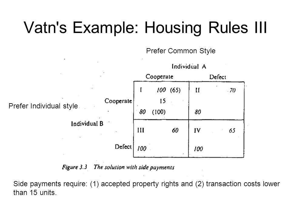Vatn s Example: Housing Rules III Prefer Common Style Prefer Individual style Side payments require: (1) accepted property rights and (2) transaction costs lower than 15 units.