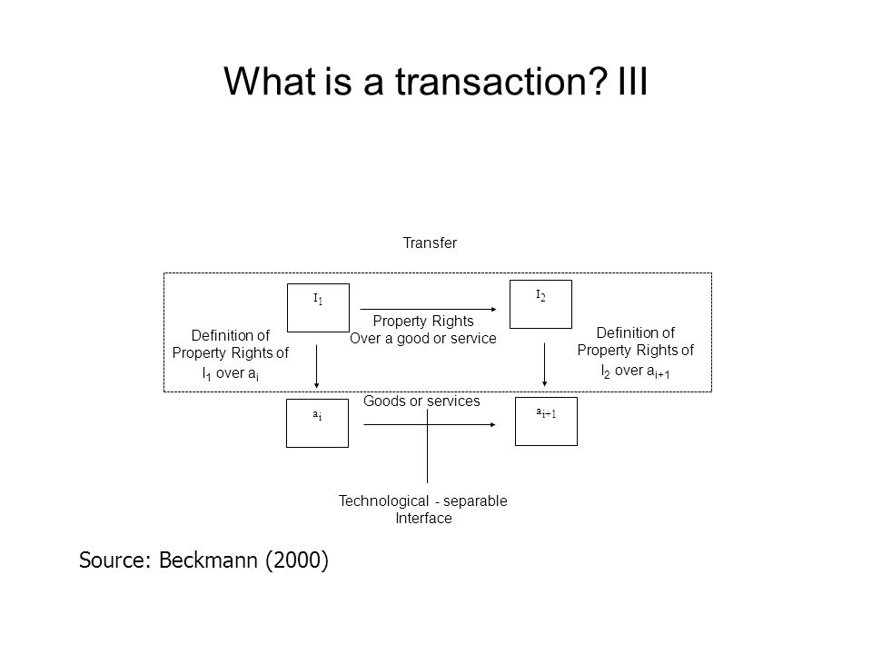 What is a transaction.