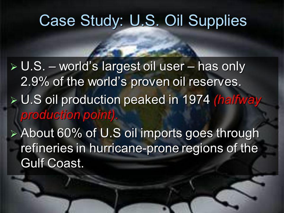 Case Study: U.S.Oil Supplies  U.S.