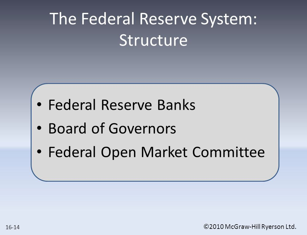 ©2010 McGraw-Hill Ryerson Ltd. The Federal Reserve System: Structure Federal Reserve Banks Board of Governors Federal Open Market Committee 16-14