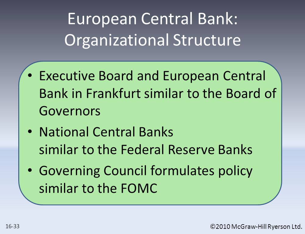 ©2010 McGraw-Hill Ryerson Ltd. European Central Bank: Organizational Structure Executive Board and European Central Bank in Frankfurt similar to the B