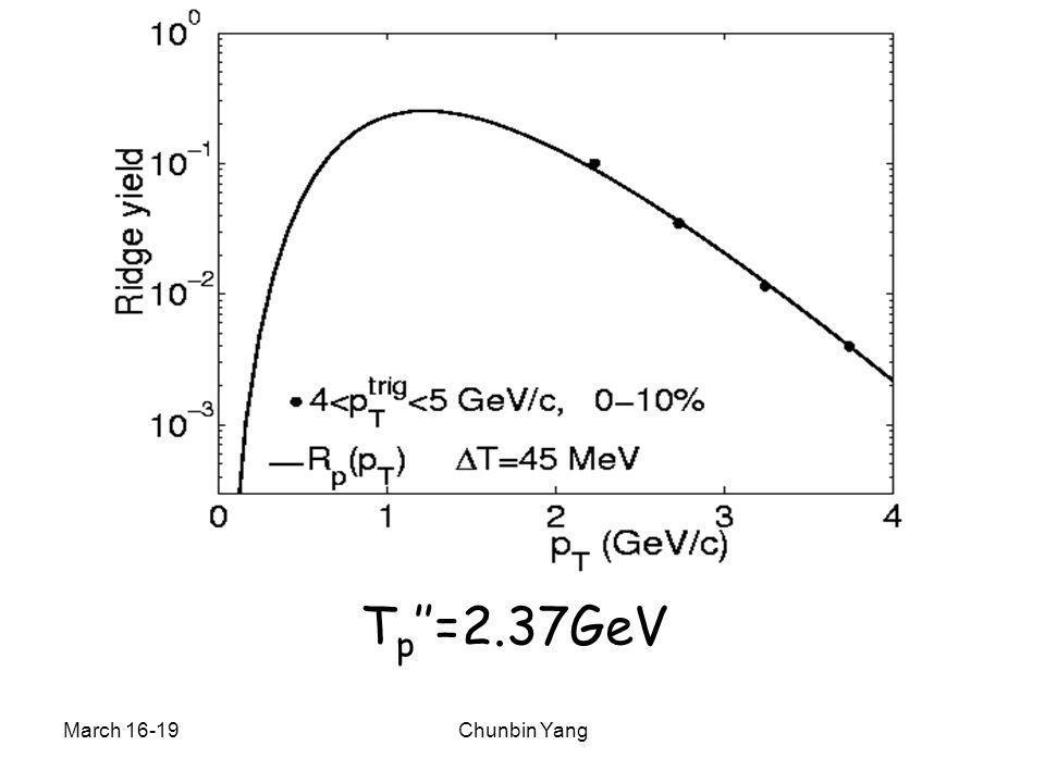 March 16-19Chunbin Yang T p ''=2.37GeV