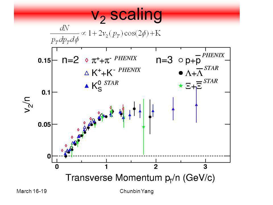 March 16-19Chunbin Yang Results on single-particle distributions from hydro Kolb & Heinz, QGP3  0 =0.6 fm/c (RHIC 130, 200),  0 =0.8 fm/c (SPS 17) RHIC 130 GeV