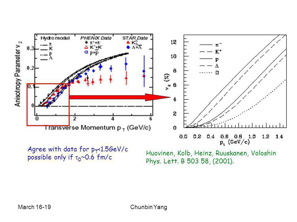 March 16-19Chunbin Yang Agree with data for p T <1.5GeV/c possible only if  0 ~0.6 fm/c Huovinen, Kolb, Heinz, Ruuskanen, Voloshin Phys. Lett. B 503