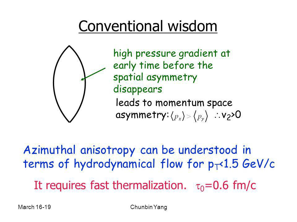 March 16-19Chunbin Yang Conventional wisdom Azimuthal anisotropy can be understood in terms of hydrodynamical flow for p T <1.5 GeV/c It requires fast thermalization.