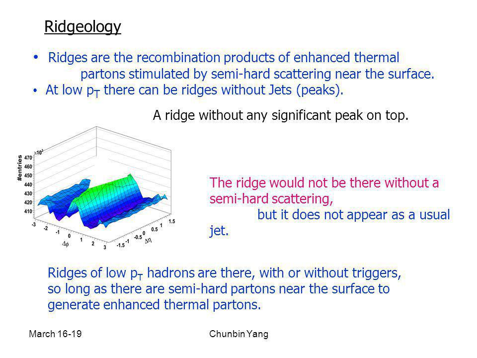 March 16-19Chunbin Yang |  | <  = cos -1 (b/2R)   Each scattering sends semi-hard partons in random directions.