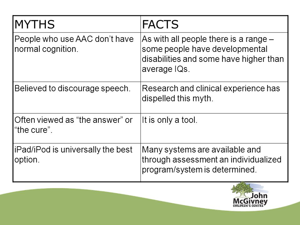 MYTHSFACTS People who use AAC don't have normal cognition. As with all people there is a range – some people have developmental disabilities and some