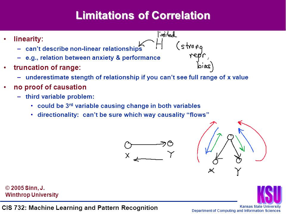 Kansas State University Department of Computing and Information Sciences CIS 732: Machine Learning and Pattern Recognition Limitations of Correlation linearity: –can't describe non-linear relationships –e.g., relation between anxiety & performance truncation of range: –underestimate stength of relationship if you can't see full range of x value no proof of causation –third variable problem: could be 3 rd variable causing change in both variables directionality: can't be sure which way causality flows © 2005 Sinn, J.