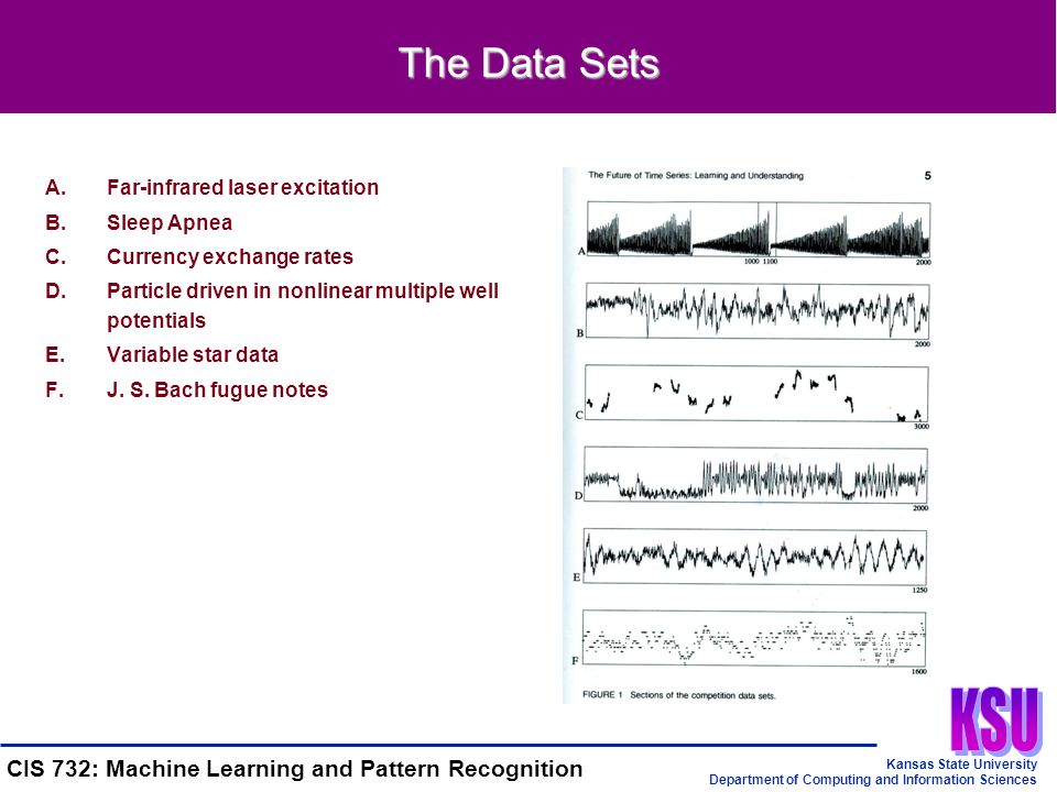 Kansas State University Department of Computing and Information Sciences CIS 732: Machine Learning and Pattern Recognition The Data Sets A.Far-infrared laser excitation B.Sleep Apnea C.Currency exchange rates D.Particle driven in nonlinear multiple well potentials E.Variable star data F.J.