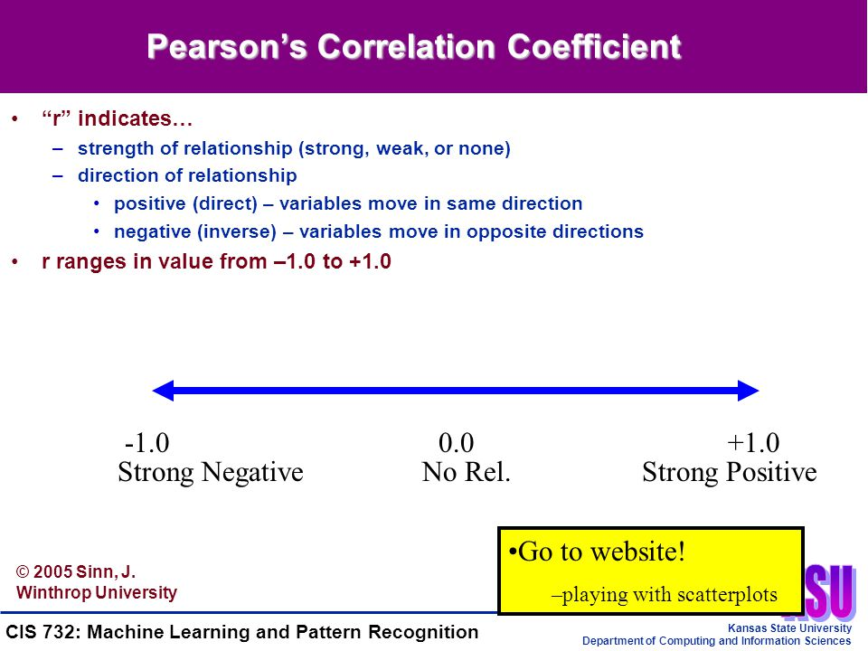 Kansas State University Department of Computing and Information Sciences CIS 732: Machine Learning and Pattern Recognition Pearson's Correlation Coefficient r indicates… –strength of relationship (strong, weak, or none) –direction of relationship positive (direct) – variables move in same direction negative (inverse) – variables move in opposite directions r ranges in value from –1.0 to +1.0 Strong Negative No Rel.