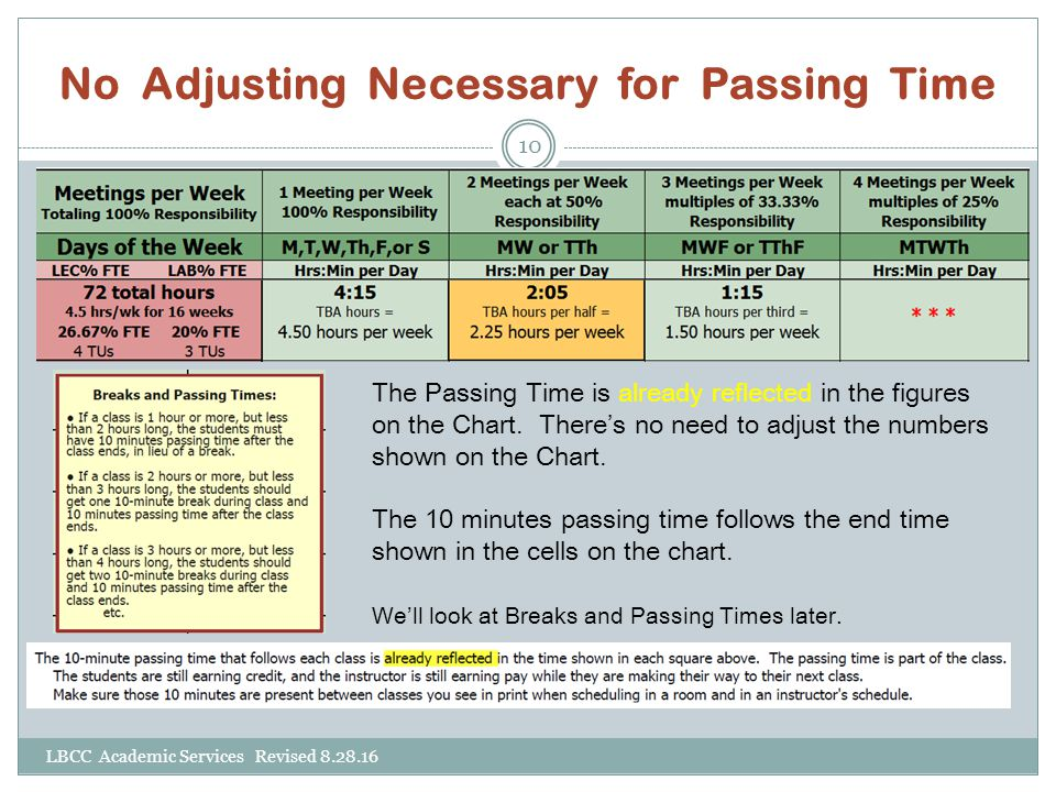 No Adjusting Necessary for Passing Time The Passing Time is already reflected in the figures on the Chart. There's no need to adjust the numbers shown