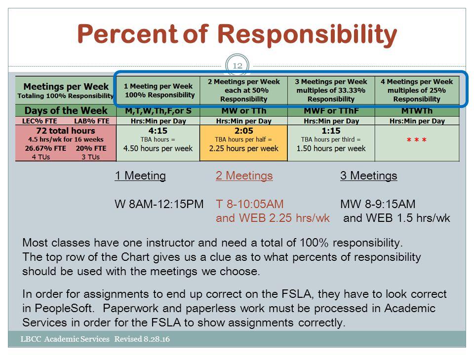 Percent of Responsibility 1 Meeting 2 Meetings 3 Meetings W 8AM-12:15PM T 8-10:05AM MW 8-9:15AM and WEB 2.25 hrs/wk and WEB 1.5 hrs/wk Most classes ha