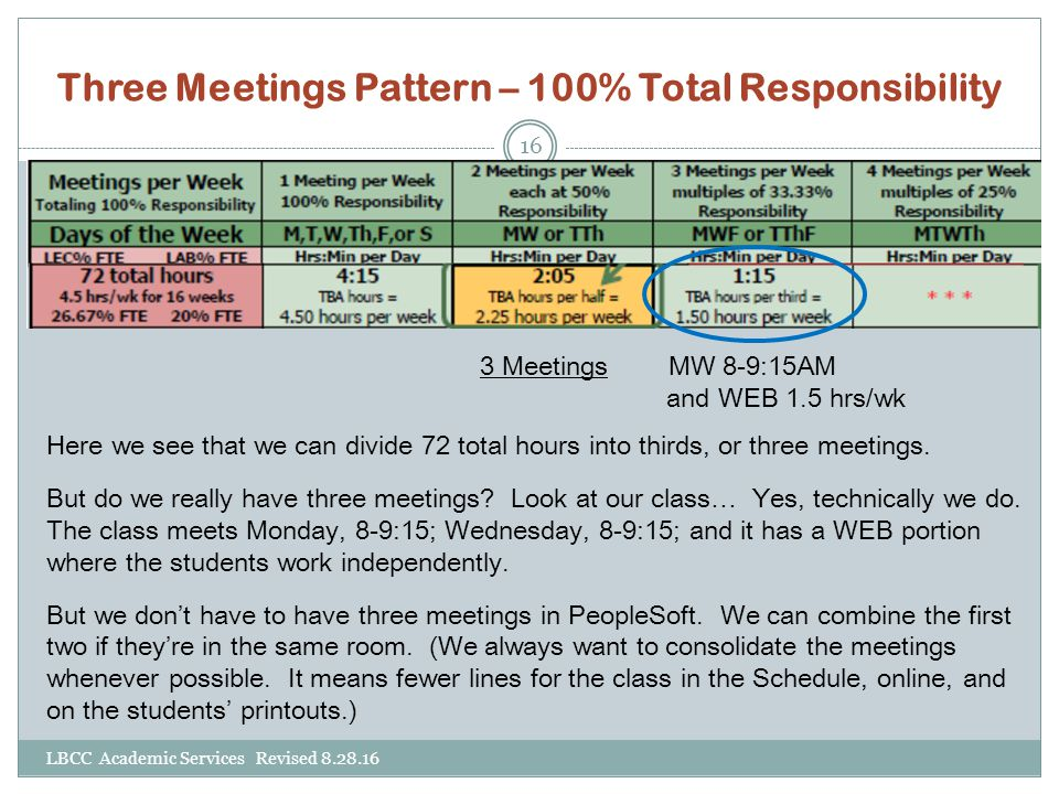Three Meetings Pattern – 100% Total Responsibility 3 Meetings MW 8-9:15AM and WEB 1.5 hrs/wk Here we see that we can divide 72 total hours into thirds, or three meetings.