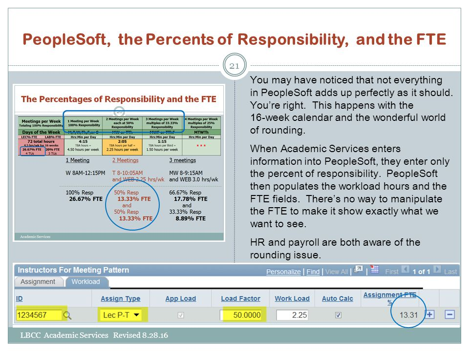 PeopleSoft, the Percents of Responsibility, and the FTE You may have noticed that not everything in PeopleSoft adds up perfectly as it should. You're