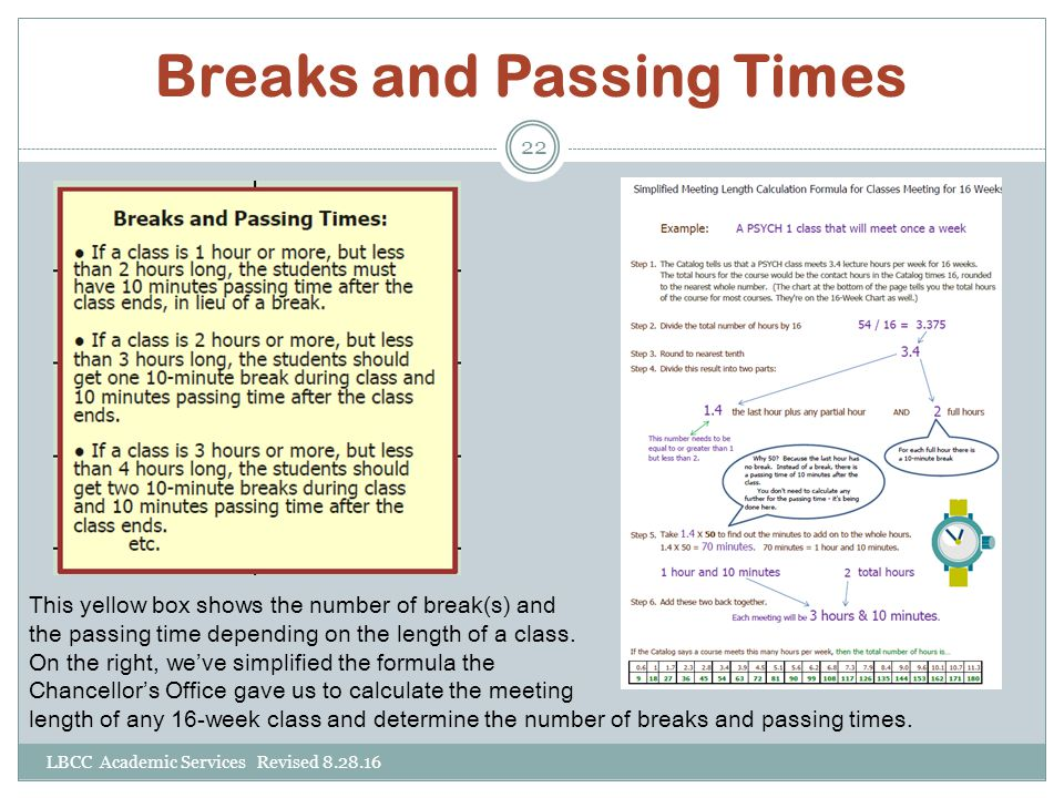 Breaks and Passing Times LBCC Academic Services Revised 8.28.16 22 This yellow box shows the number of break(s) and the passing time depending on the length of a class.