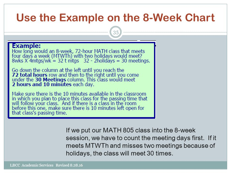 Use the Example on the 8-Week Chart If we put our MATH 805 class into the 8-week session, we have to count the meeting days first.
