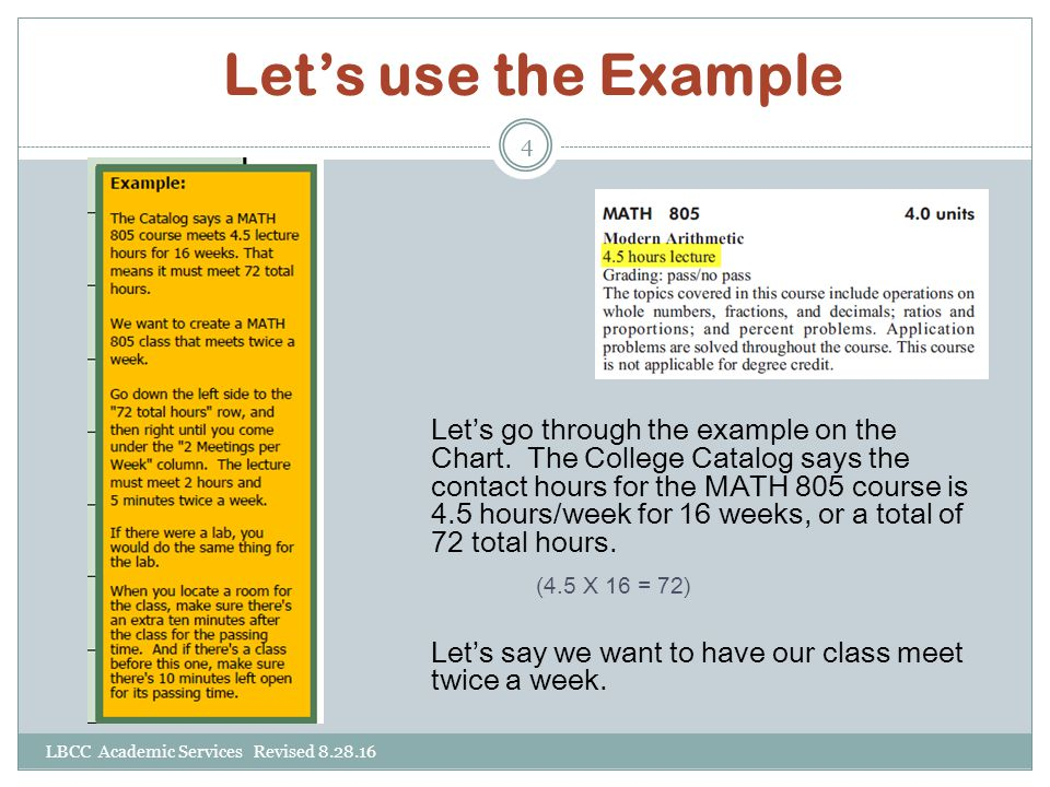 Let's use the Example Let's go through the example on the Chart.