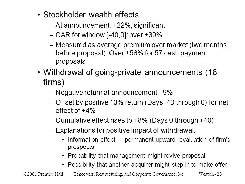 ©2001 Prentice Hall Takeovers, Restructuring, and Corporate Governance, 3/e Weston - 23 Stockholder wealth effects –At announcement: +22%, significant