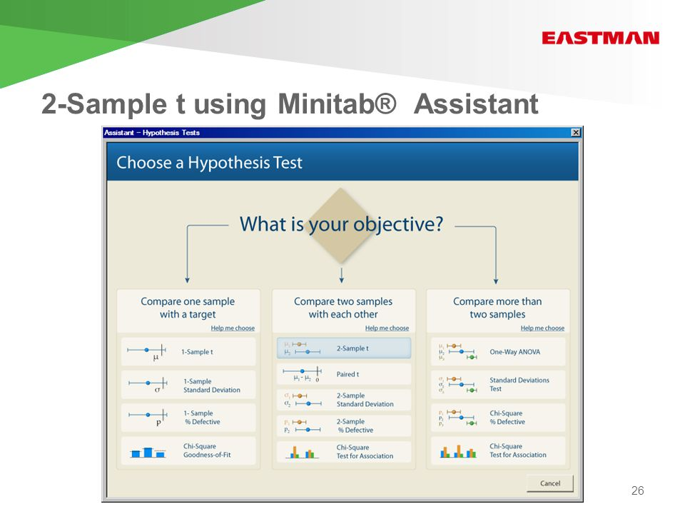 2-Sample t using Minitab® Assistant 26