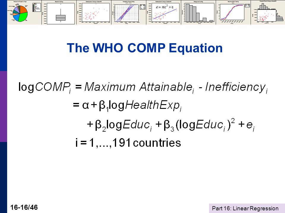 Part 16: Linear Regression 16-16/46 The WHO COMP Equation