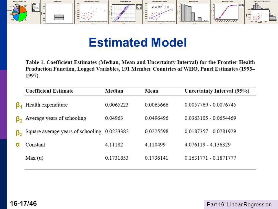 Part 16: Linear Regression 16-17/46 Estimated Model β1β2β3αβ1β2β3α