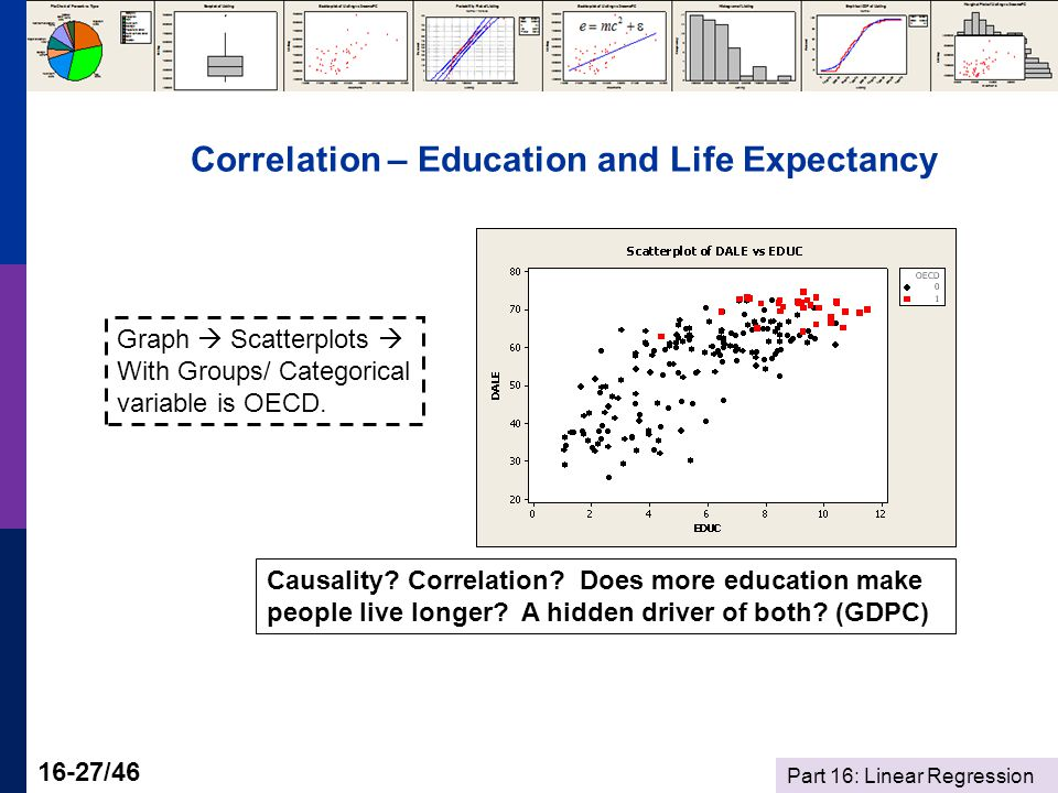 Part 16: Linear Regression 16-27/46 Correlation – Education and Life Expectancy Causality.