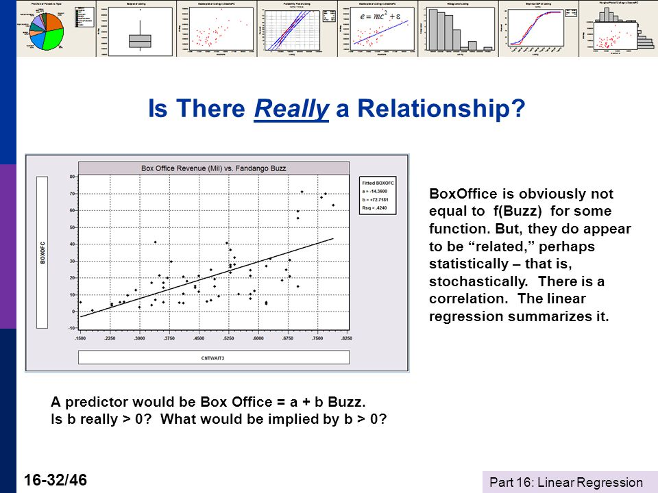 Part 16: Linear Regression 16-32/46 Is There Really a Relationship.