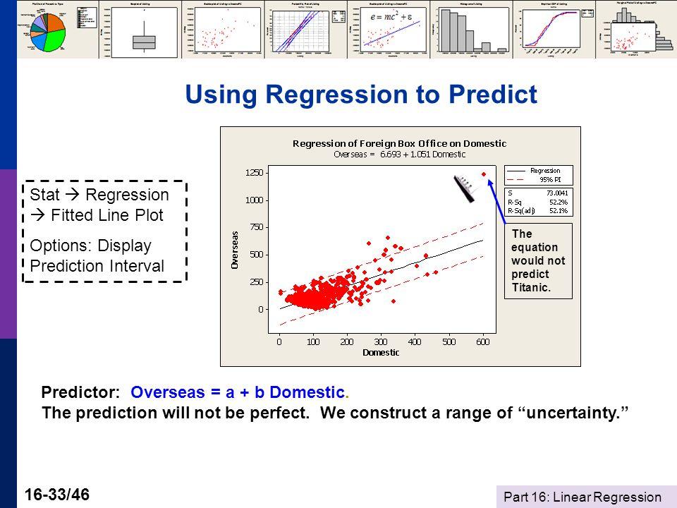 Part 16: Linear Regression 16-33/46 Using Regression to Predict Predictor: Overseas = a + b Domestic.