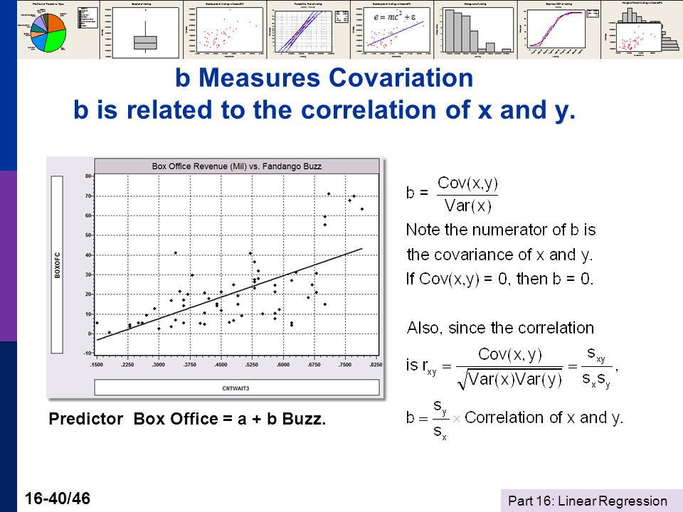 Part 16: Linear Regression 16-40/46 b Measures Covariation b is related to the correlation of x and y.
