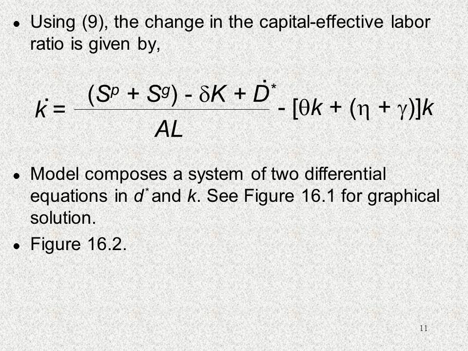 11 l Using (9), the change in the capital-effective labor ratio is given by, k = (S p + S g ) -  K + D * AL - [  k + (  +  )]k..