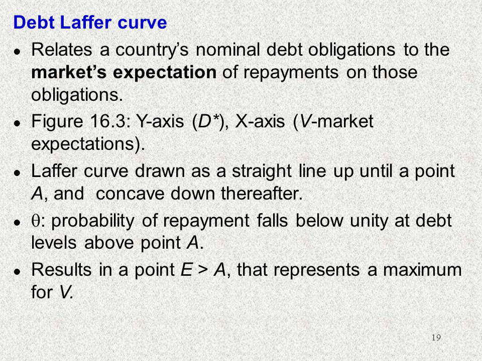19 Debt Laffer curve l Relates a country's nominal debt obligations to the market's expectation of repayments on those obligations.