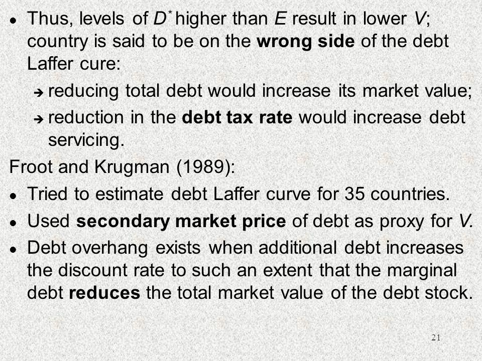 21 l Thus, levels of D * higher than E result in lower V; country is said to be on the wrong side of the debt Laffer cure: è reducing total debt would increase its market value; è reduction in the debt tax rate would increase debt servicing.