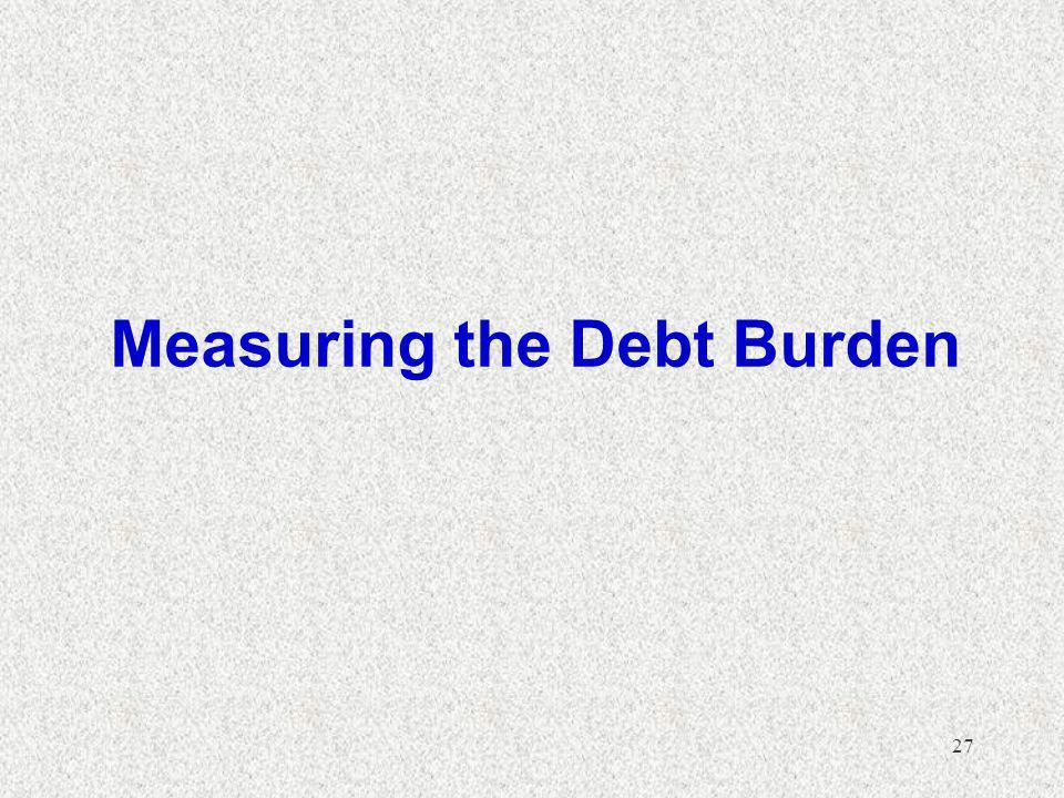 27 Measuring the Debt Burden